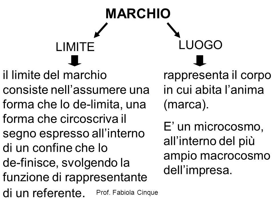 MARCHIO LUOGO. LIMITE.