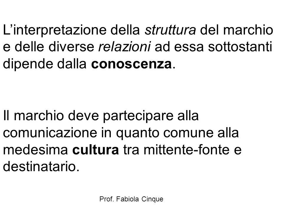 L'interpretazione della struttura del marchio e delle diverse relazioni ad essa sottostanti dipende dalla conoscenza.