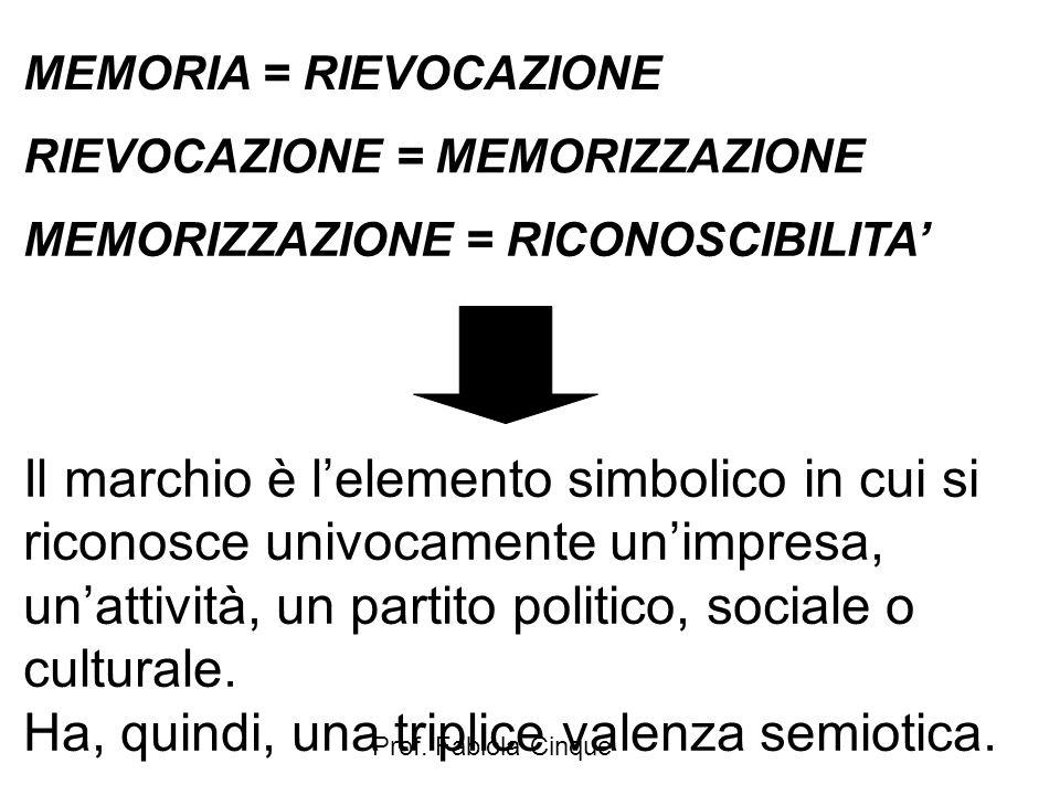 MEMORIA = RIEVOCAZIONE