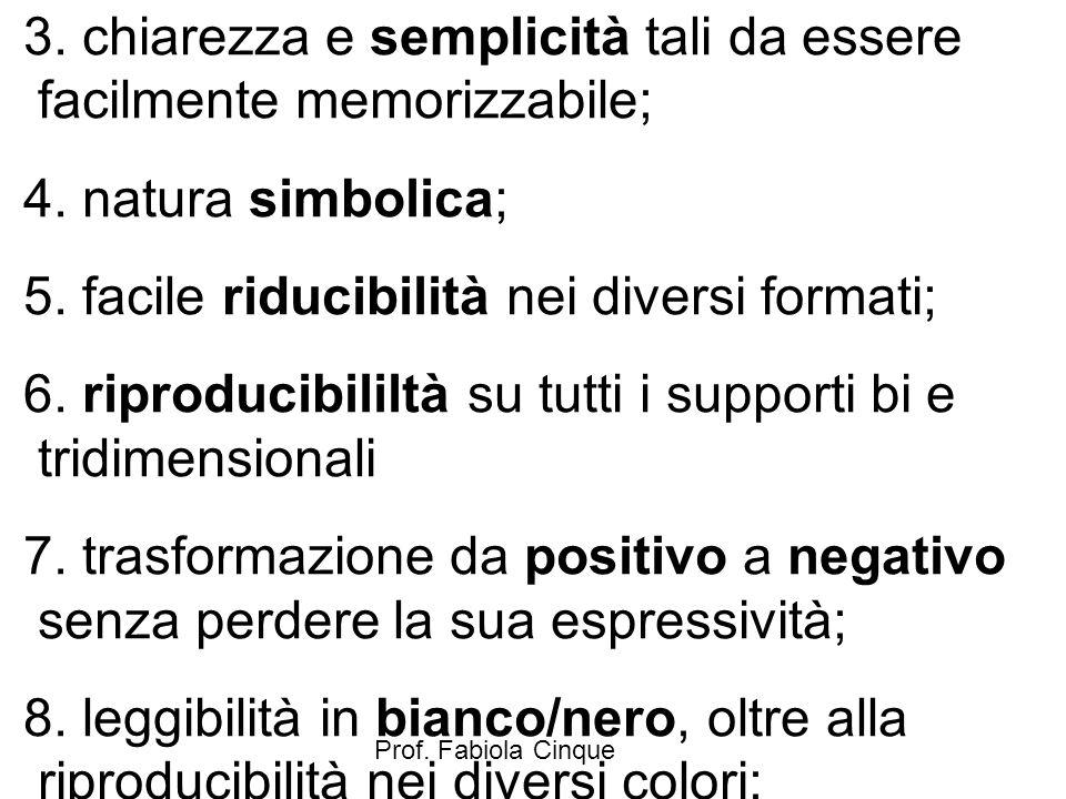 3. chiarezza e semplicità tali da essere facilmente memorizzabile;