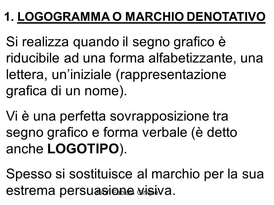 1. LOGOGRAMMA O MARCHIO DENOTATIVO