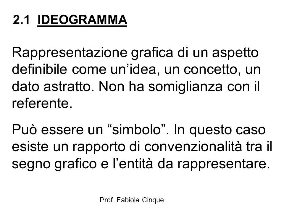 2.1 IDEOGRAMMA