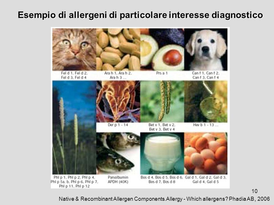 Esempio di allergeni di particolare interesse diagnostico