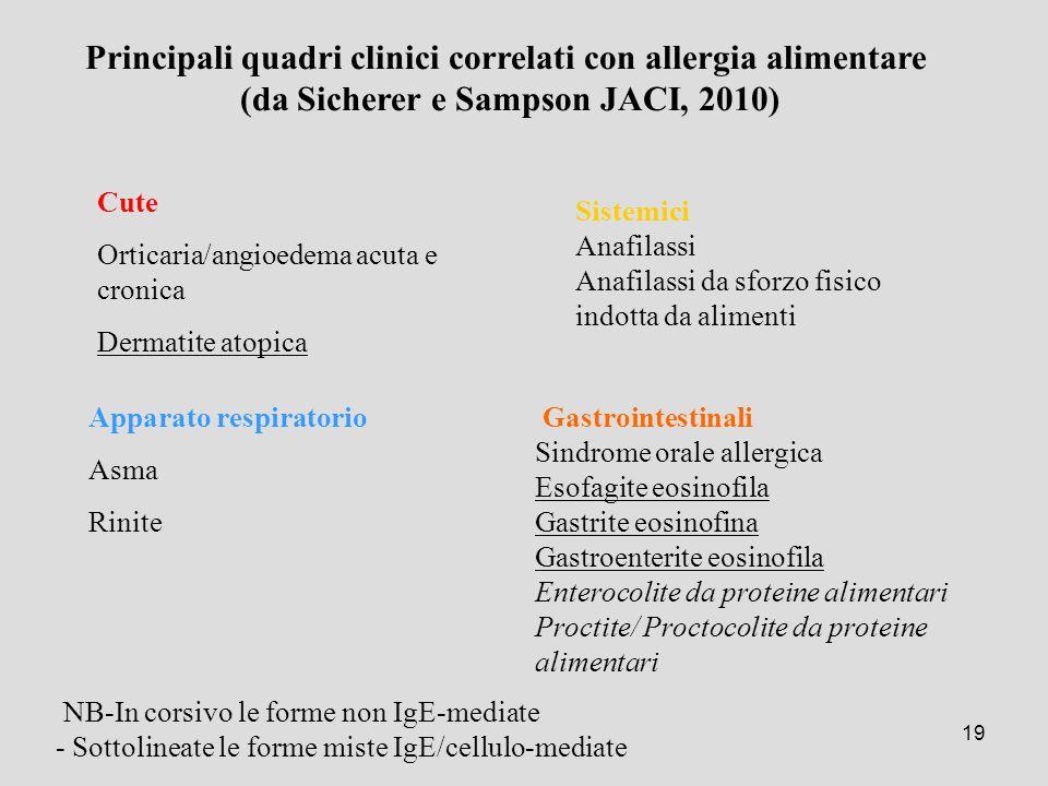 Principali quadri clinici correlati con allergia alimentare
