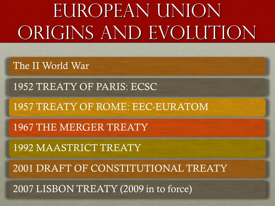 EUROPEAN UNION origins and evolution