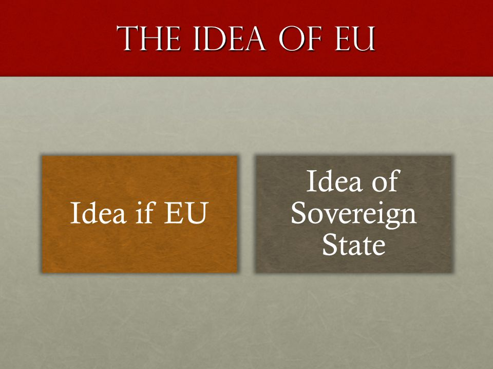 Idea of Sovereign State