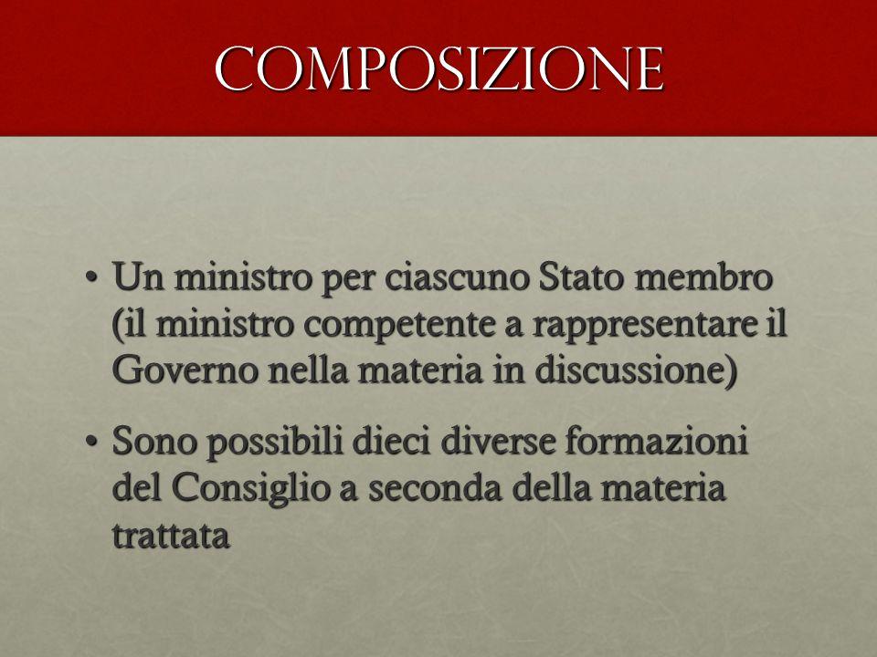 COMPOSIZIONE Un ministro per ciascuno Stato membro (il ministro competente a rappresentare il Governo nella materia in discussione)