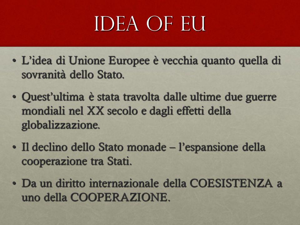 IDEA OF EU L'idea di Unione Europee è vecchia quanto quella di sovranità dello Stato.