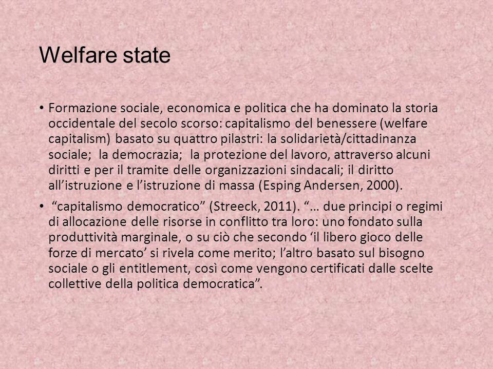 Welfare state