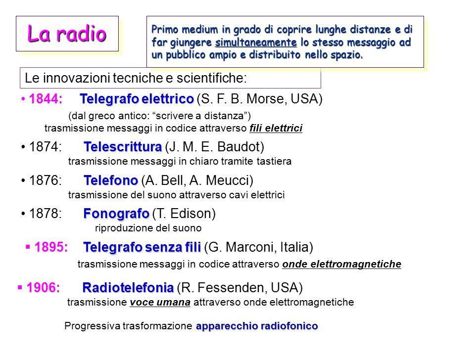La radio Le innovazioni tecniche e scientifiche:
