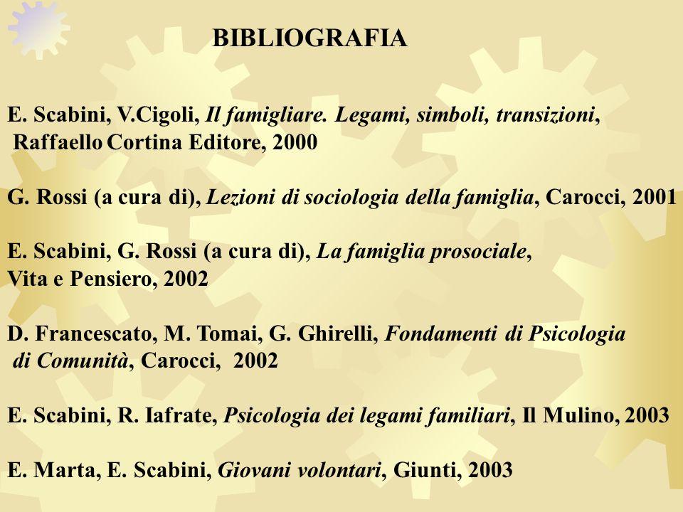 BIBLIOGRAFIA E. Scabini, V.Cigoli, Il famigliare. Legami, simboli, transizioni, Raffaello Cortina Editore, 2000.