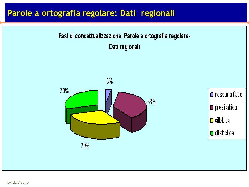 Parole a ortografia regolare: Dati regionali