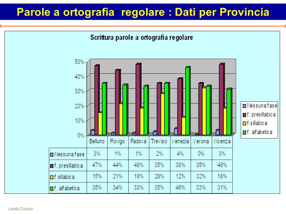 Parole a ortografia regolare : Dati per Provincia