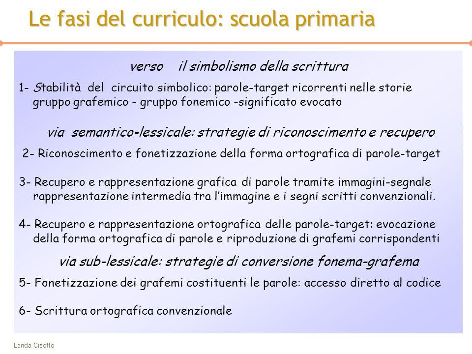 Le fasi del curriculo: scuola primaria