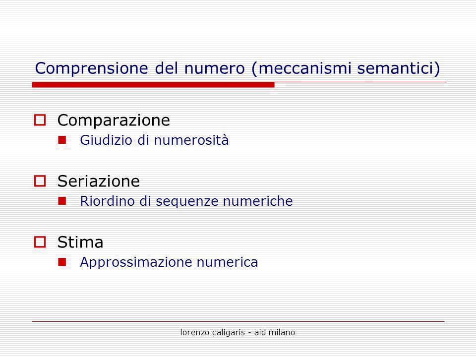 Comprensione del numero (meccanismi semantici)