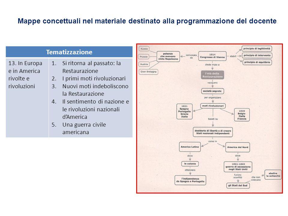 Mappe concettuali nel materiale destinato alla programmazione del docente