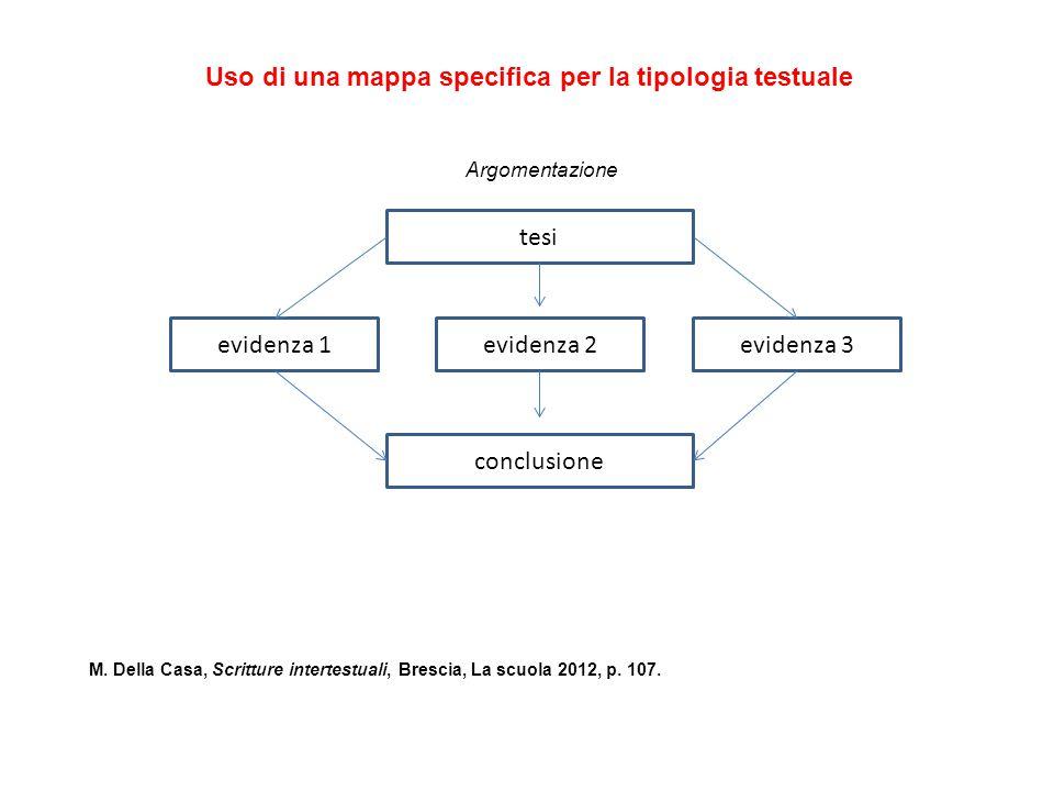 Uso di una mappa specifica per la tipologia testuale