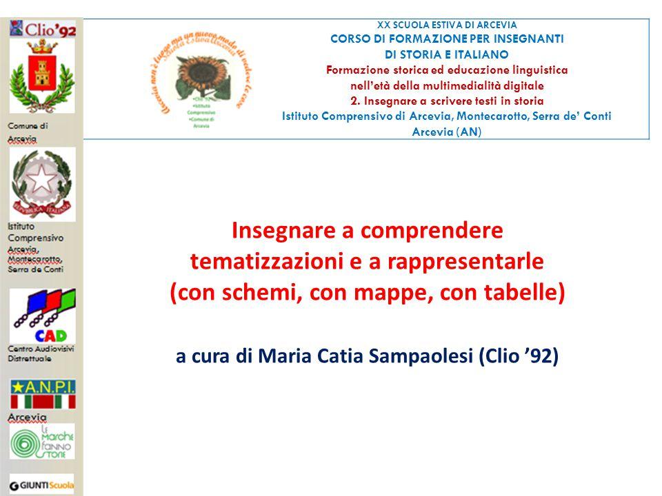 a cura di Maria Catia Sampaolesi (Clio '92)