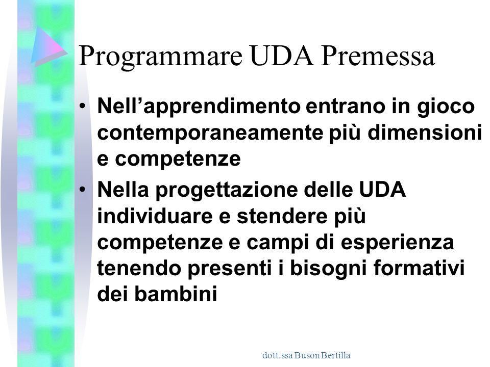 Programmare UDA Premessa