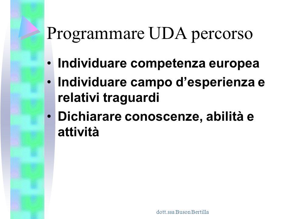 Programmare UDA percorso