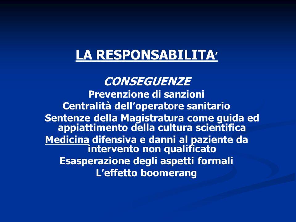 LA RESPONSABILITA' CONSEGUENZE Prevenzione di sanzioni