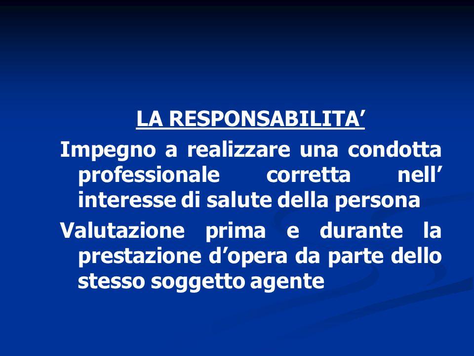 LA RESPONSABILITA' Impegno a realizzare una condotta professionale corretta nell' interesse di salute della persona.