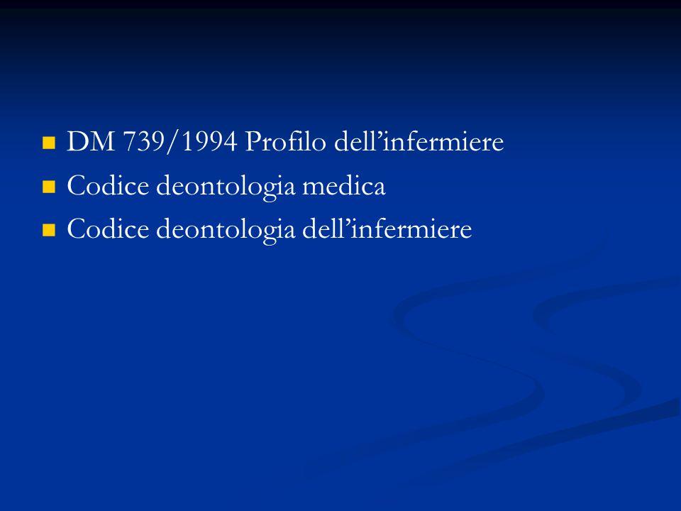 DM 739/1994 Profilo dell'infermiere