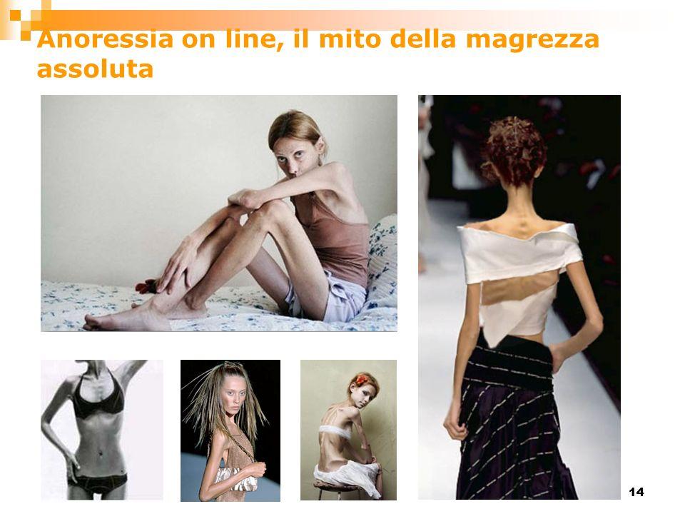 Anoressia on line, il mito della magrezza assoluta