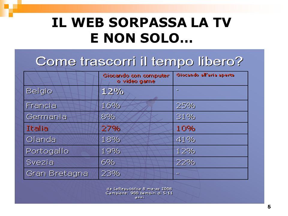 IL WEB SORPASSA LA TV E NON SOLO…