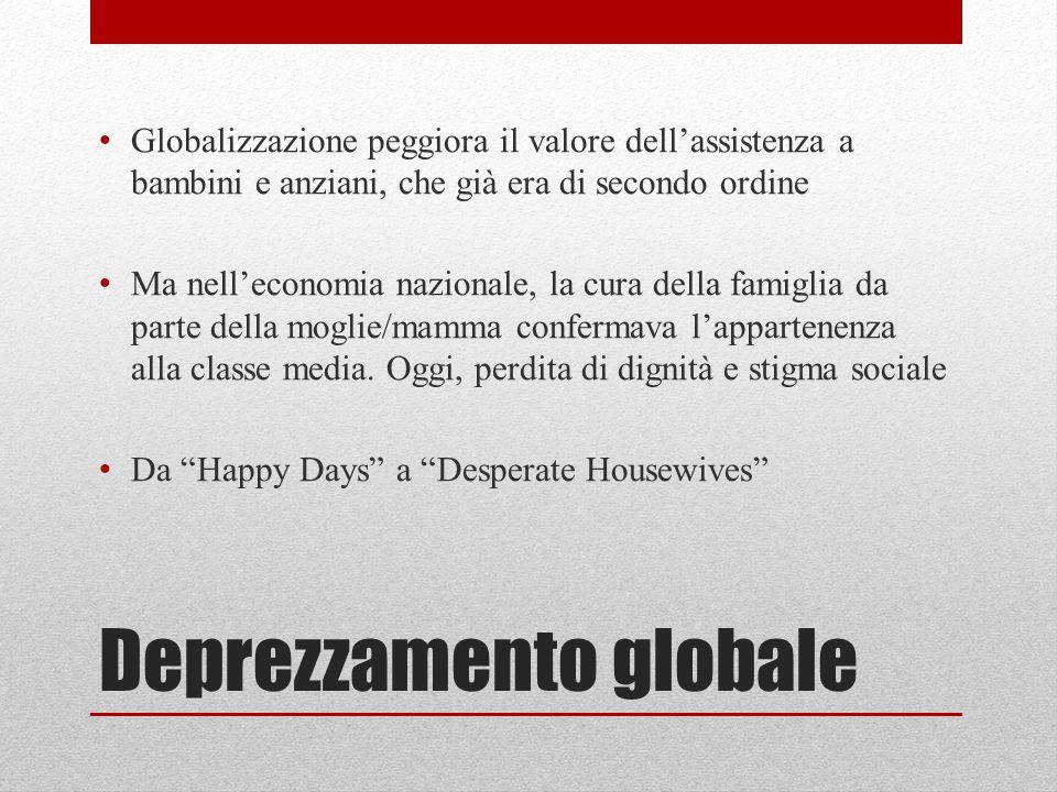 Deprezzamento globale