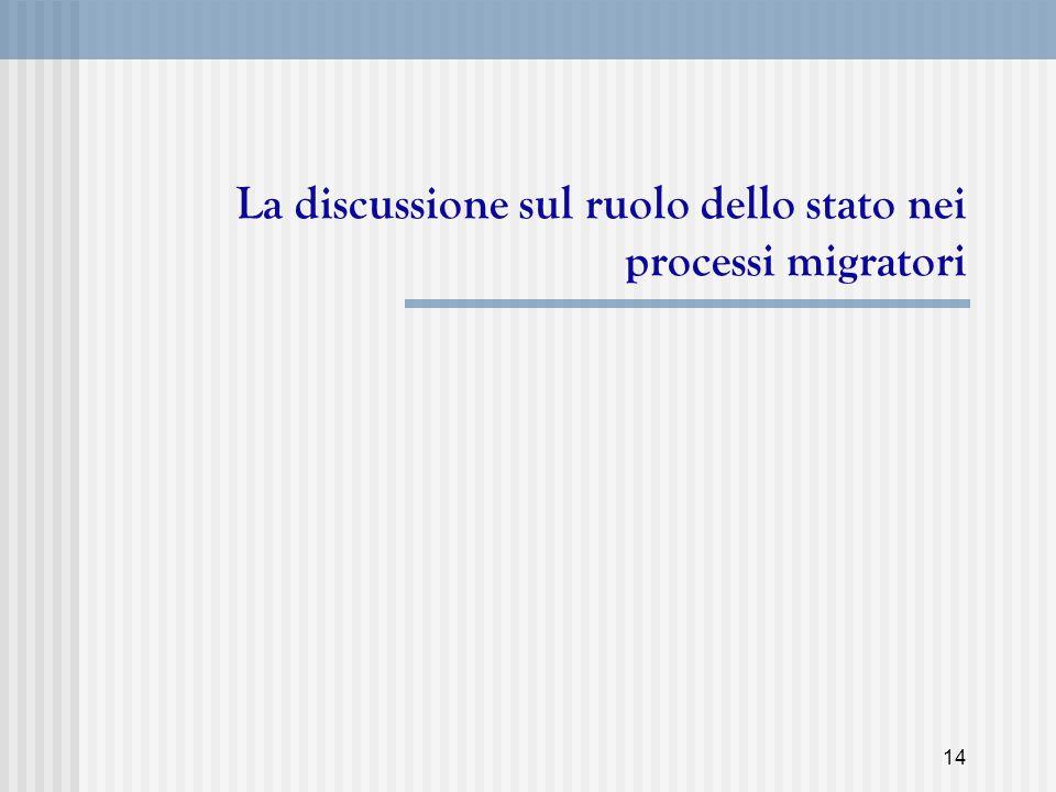 La discussione sul ruolo dello stato nei processi migratori