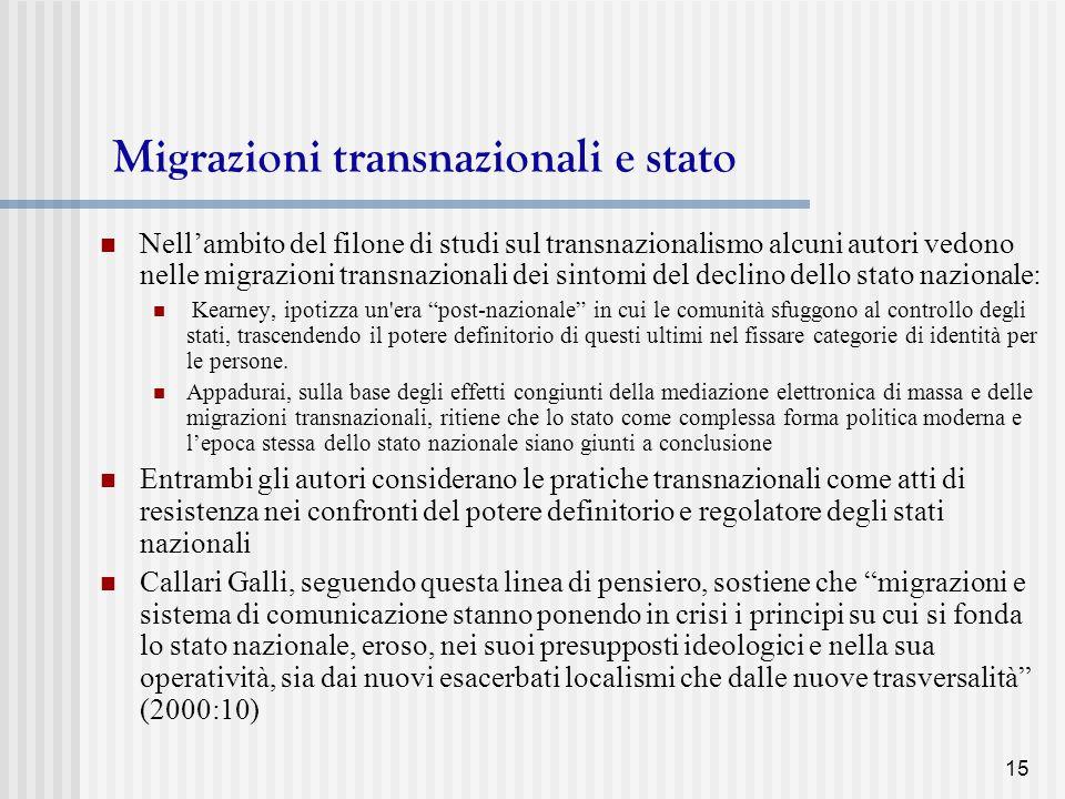Migrazioni transnazionali e stato
