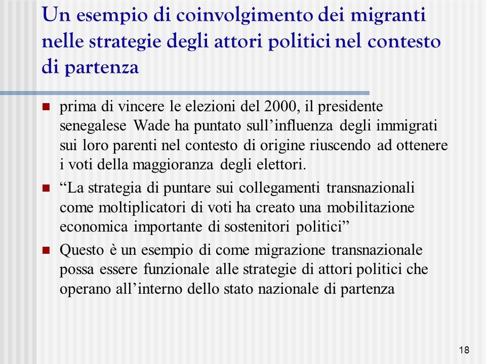 Un esempio di coinvolgimento dei migranti nelle strategie degli attori politici nel contesto di partenza