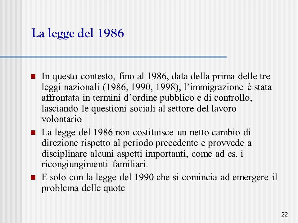 La legge del 1986