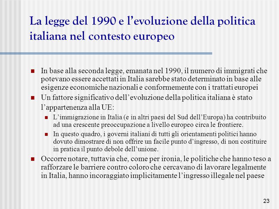 La legge del 1990 e l'evoluzione della politica italiana nel contesto europeo