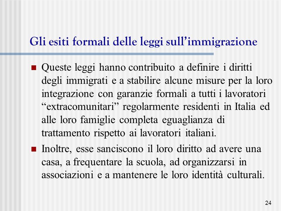 Gli esiti formali delle leggi sull'immigrazione