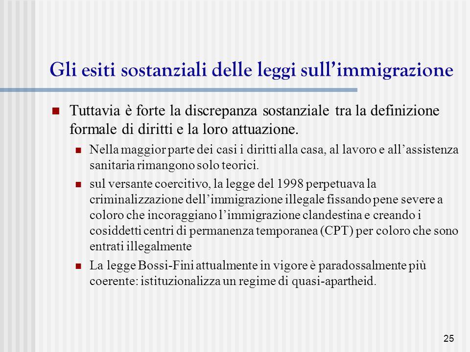 Gli esiti sostanziali delle leggi sull'immigrazione