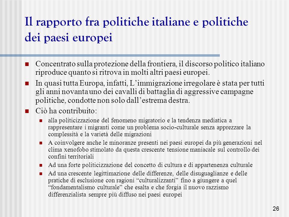 Il rapporto fra politiche italiane e politiche dei paesi europei