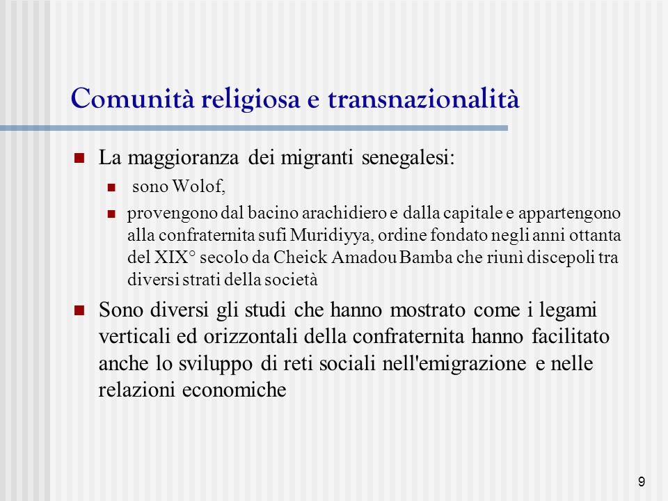 Comunità religiosa e transnazionalità