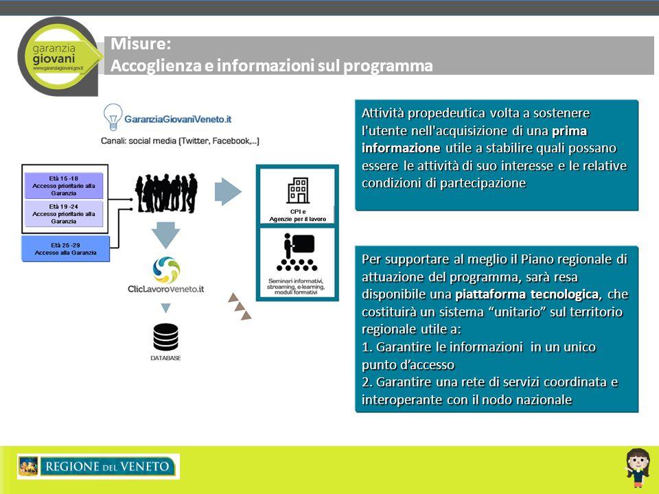 Accoglienza e informazioni sul programma