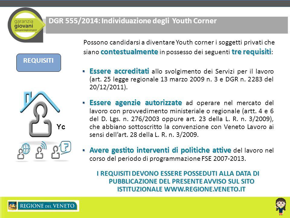 DGR 555/2014: Individuazione degli Youth Corner