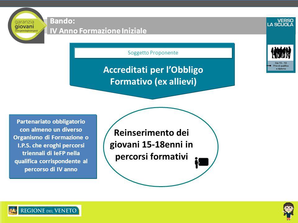Accreditati per l'Obbligo Formativo (ex allievi)