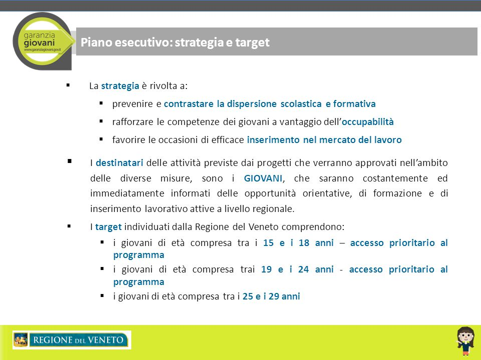 Piano esecutivo: strategia e target