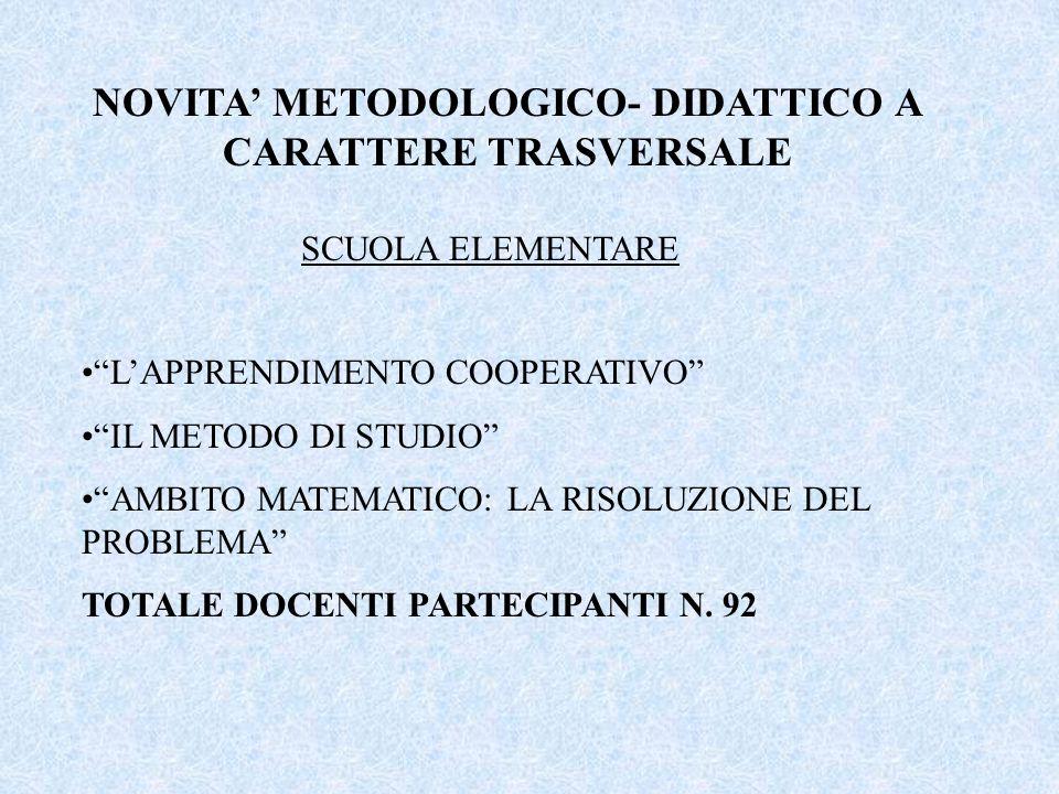 NOVITA' METODOLOGICO- DIDATTICO A CARATTERE TRASVERSALE