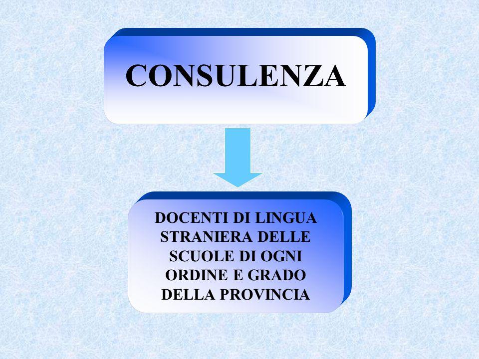 CONSULENZA DOCENTI DI LINGUA STRANIERA DELLE SCUOLE DI OGNI ORDINE E GRADO DELLA PROVINCIA