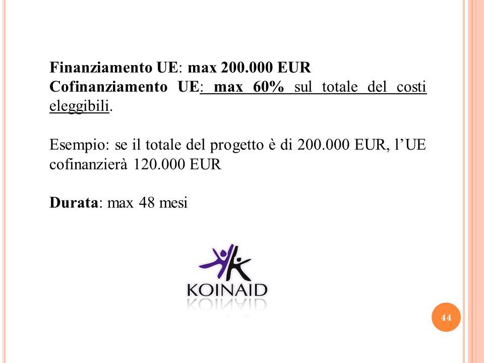 Finanziamento UE: max 200.000 EUR