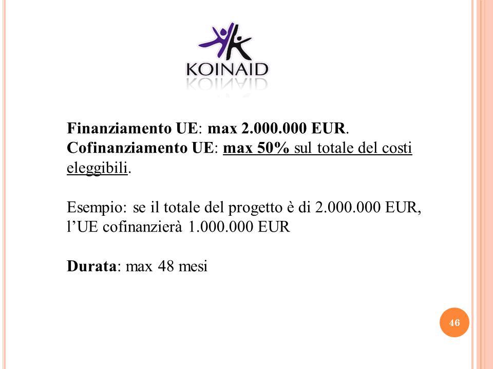 Finanziamento UE: max 2.000.000 EUR.
