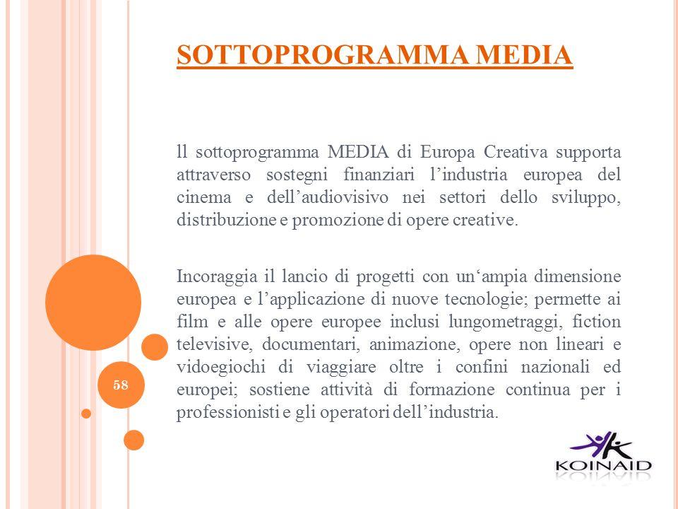 SOTTOPROGRAMMA MEDIA