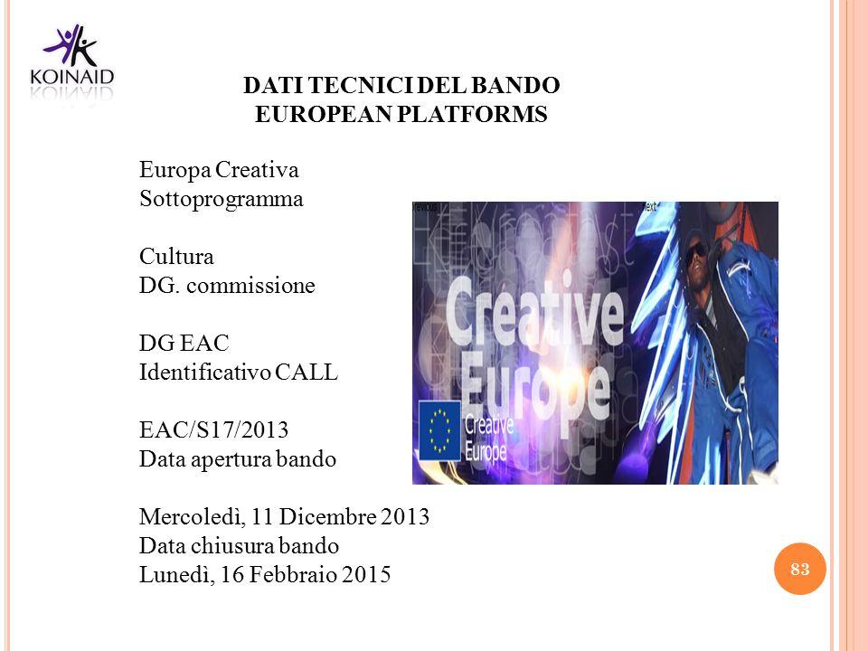 Dati tecnici del bando European platforms. Europa Creativa. Sottoprogramma. Cultura. DG. commissione.