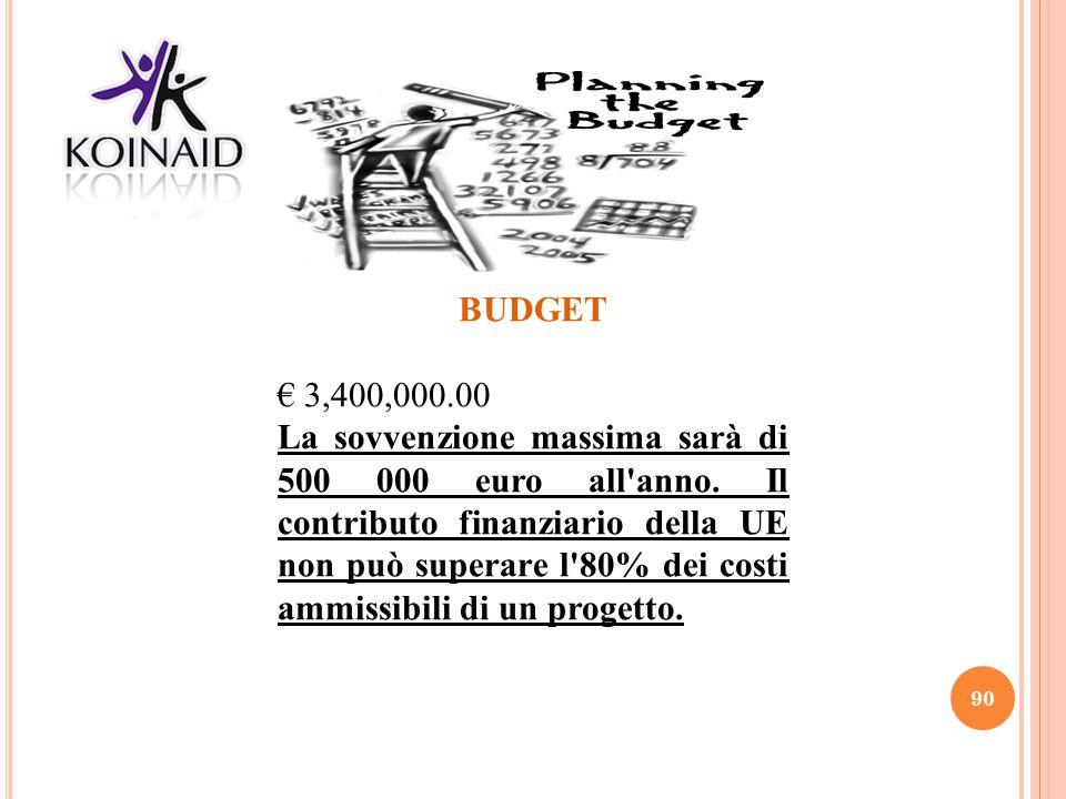 BUDGET € 3,400,000.00.